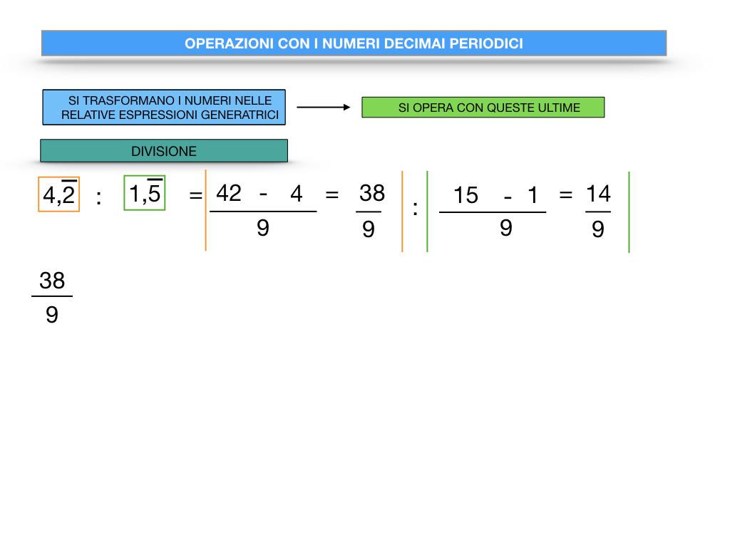 OPERAZIONI CON NUMERI DECIMALI PERIODICI_SIMULAZIONE.085