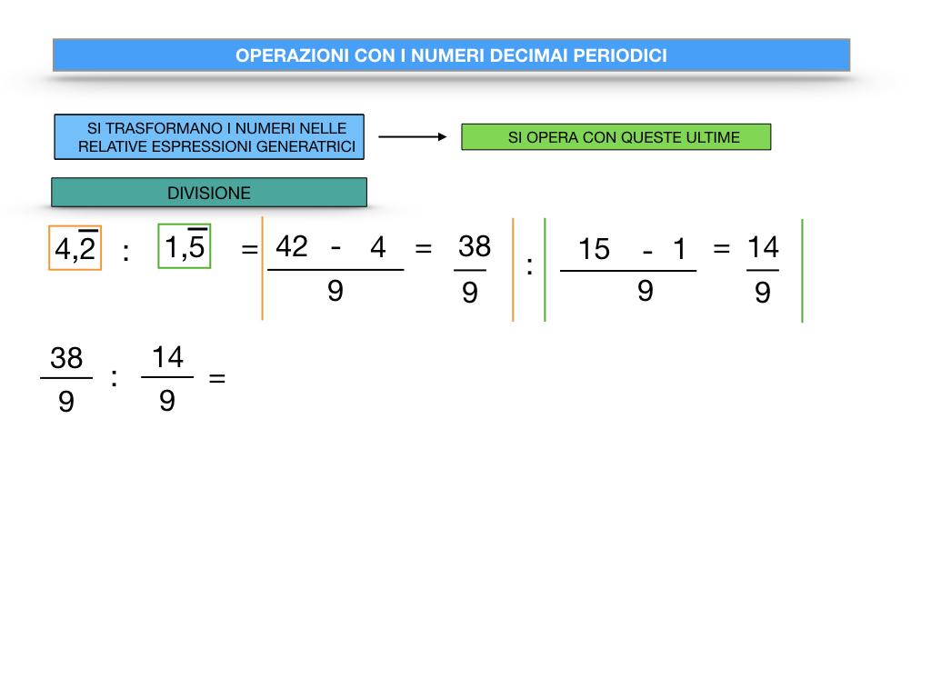 OPERAZIONI CON NUMERI DECIMALI PERIODICI_SIMULAZIONE.087