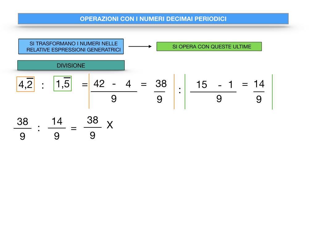 OPERAZIONI CON NUMERI DECIMALI PERIODICI_SIMULAZIONE.088