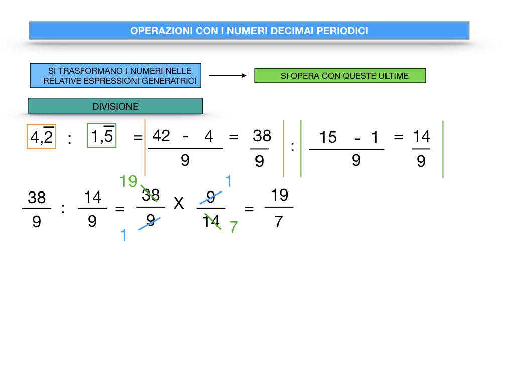OPERAZIONI CON NUMERI DECIMALI PERIODICI_SIMULAZIONE.092