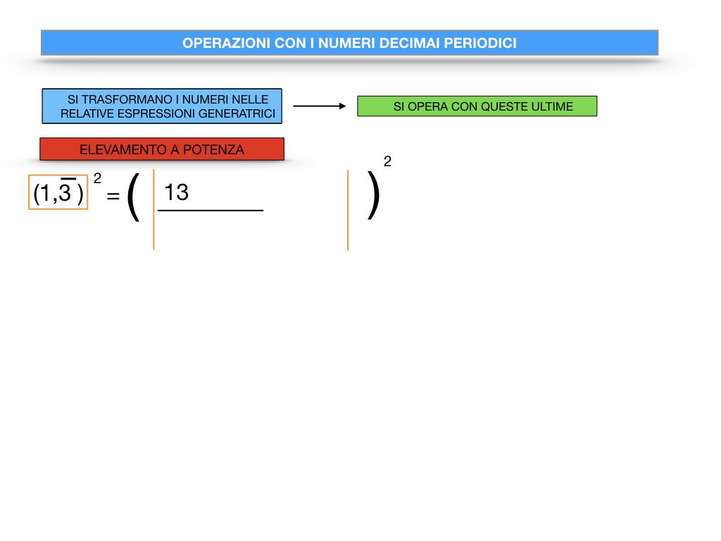 OPERAZIONI CON NUMERI DECIMALI PERIODICI_SIMULAZIONE.097