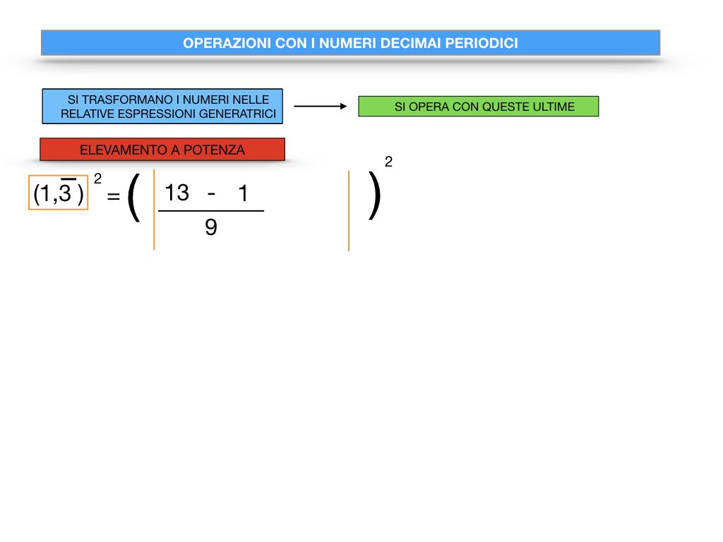 OPERAZIONI CON NUMERI DECIMALI PERIODICI_SIMULAZIONE.099