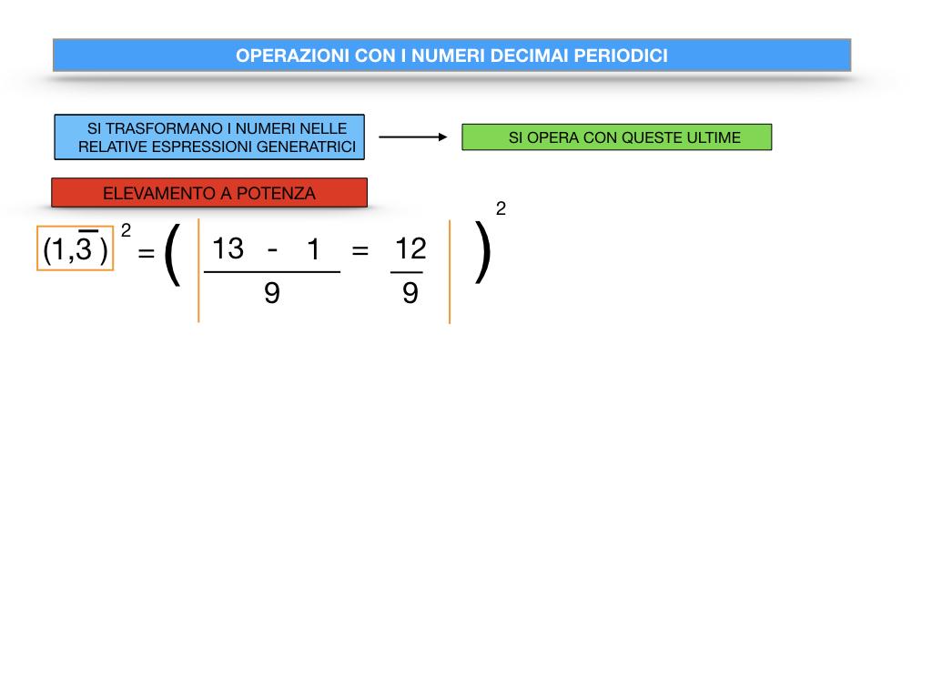 OPERAZIONI CON NUMERI DECIMALI PERIODICI_SIMULAZIONE.100
