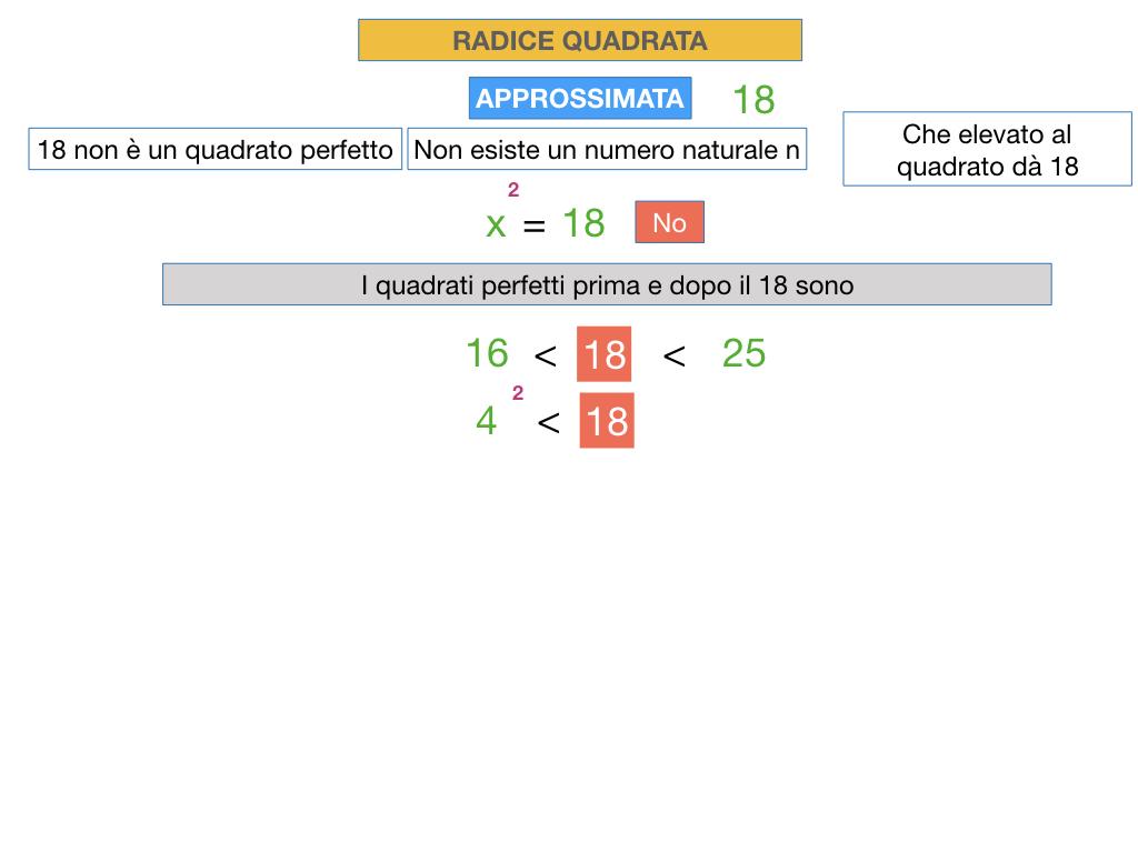 RADICE QUADRATA APPROSSIMATA_SIMULAZIONE.014
