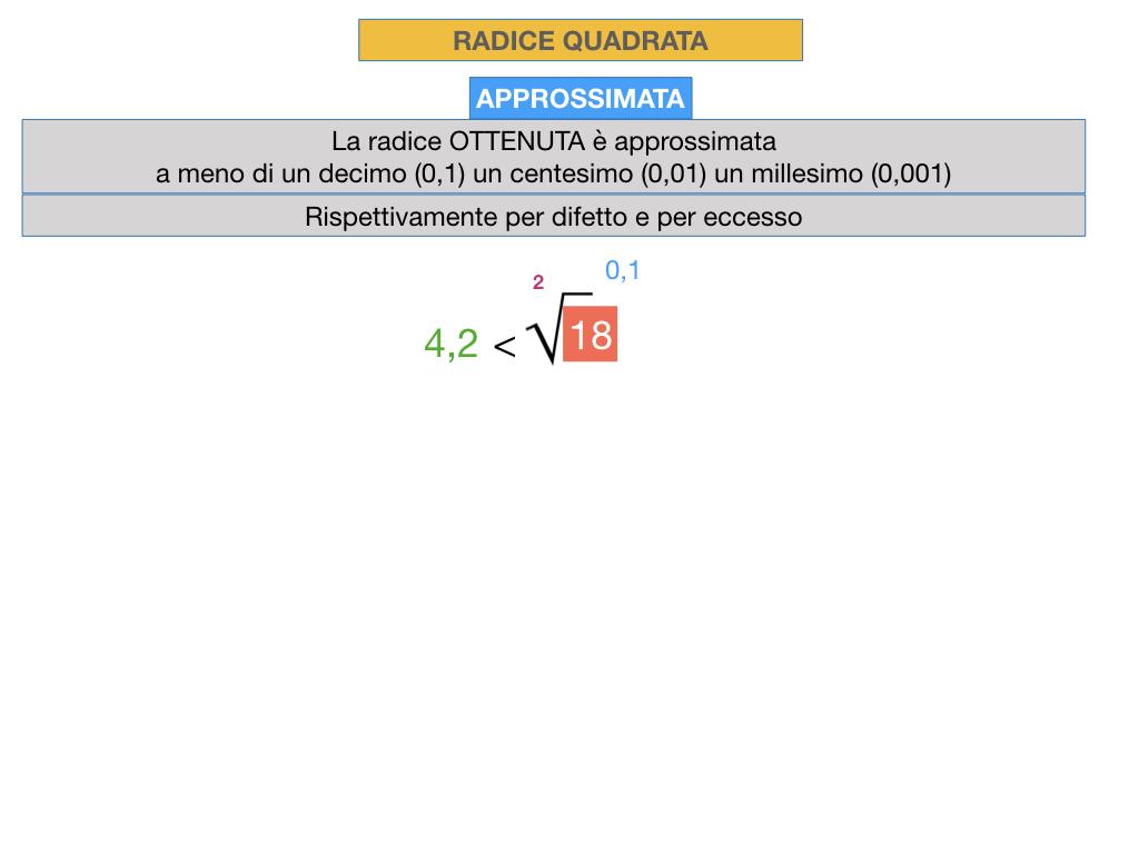 RADICE QUADRATA APPROSSIMATA_SIMULAZIONE.041