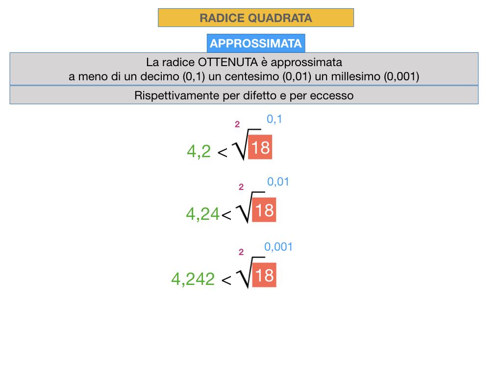 RADICE QUADRATA APPROSSIMATA_SIMULAZIONE.043