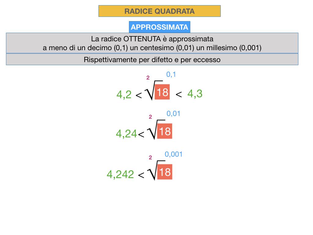 RADICE QUADRATA APPROSSIMATA_SIMULAZIONE.044