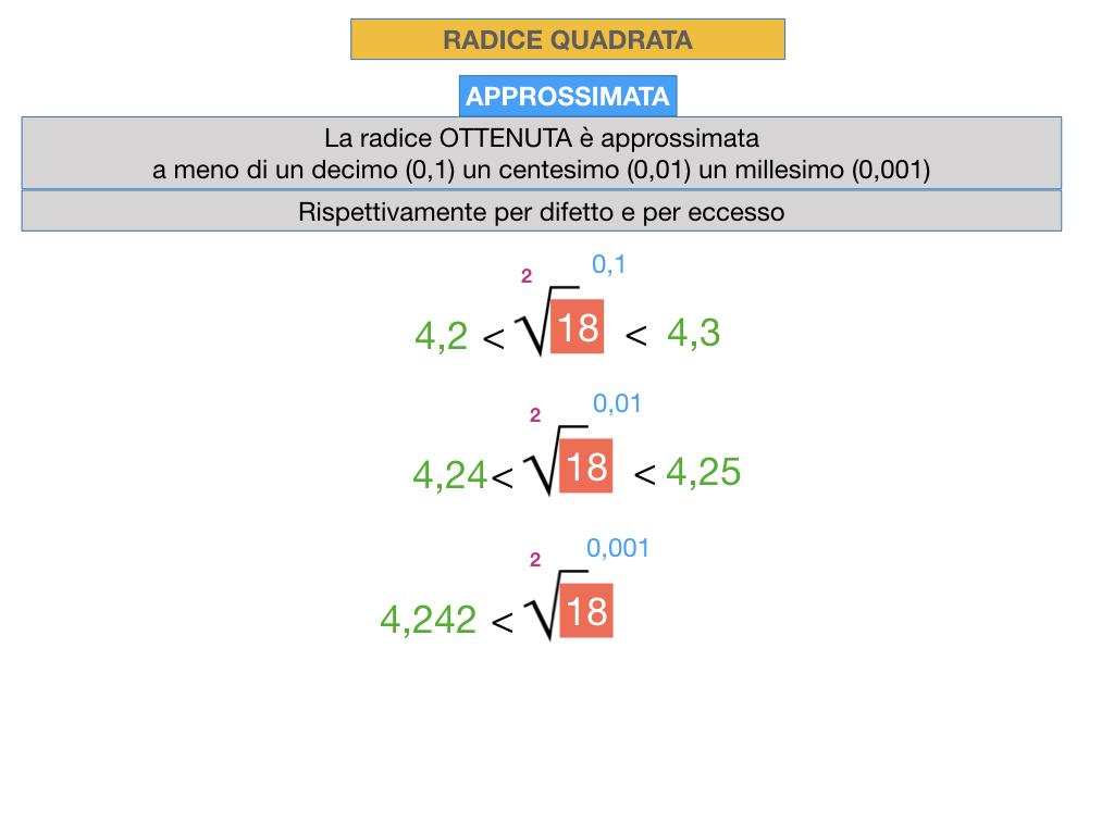 RADICE QUADRATA APPROSSIMATA_SIMULAZIONE.045