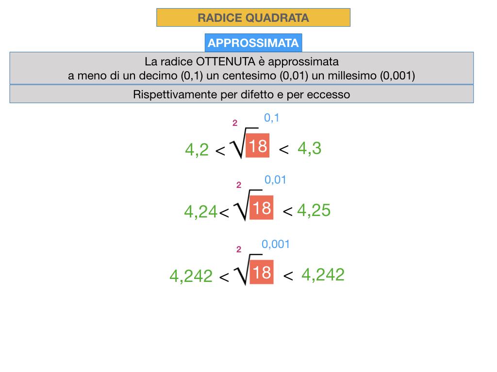 RADICE QUADRATA APPROSSIMATA_SIMULAZIONE.046