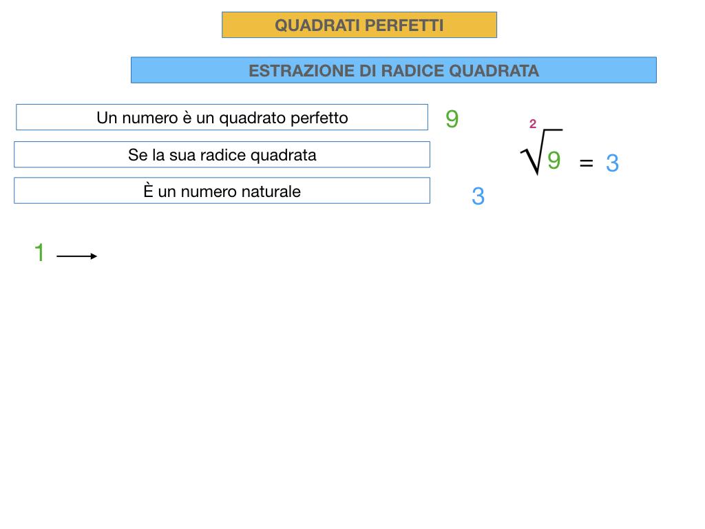 RADICE QUADRATA DI QUADRATI PERFETTIi_SIMULAZIONE.009
