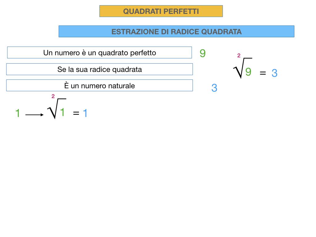 RADICE QUADRATA DI QUADRATI PERFETTIi_SIMULAZIONE.010