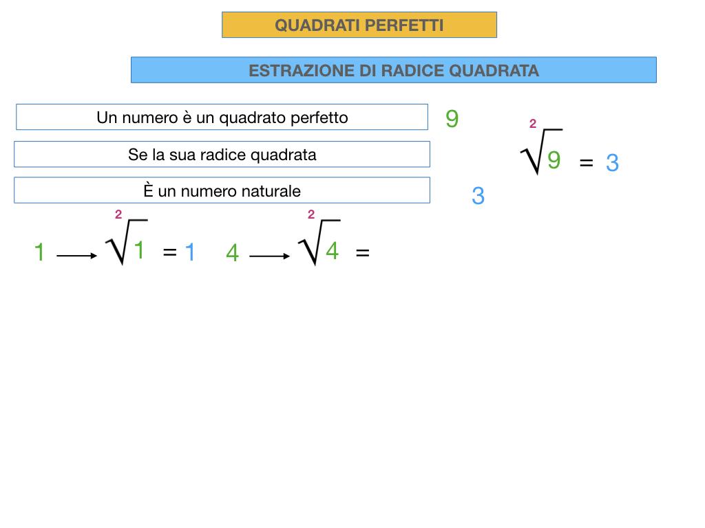 RADICE QUADRATA DI QUADRATI PERFETTIi_SIMULAZIONE.011