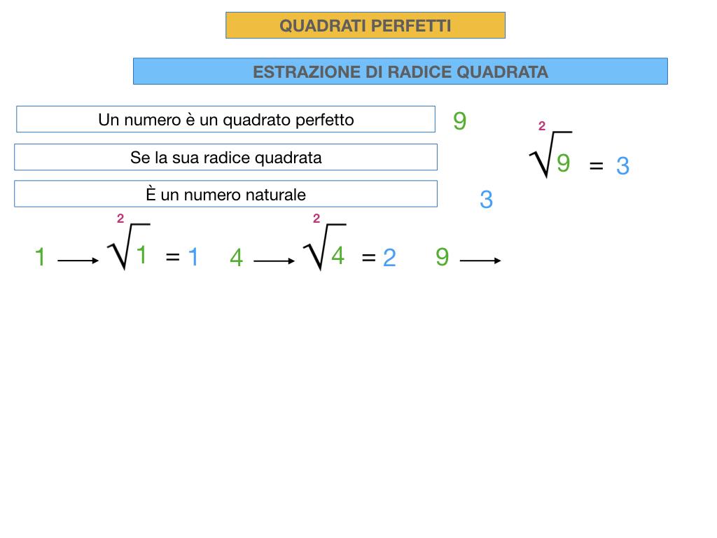 RADICE QUADRATA DI QUADRATI PERFETTIi_SIMULAZIONE.012