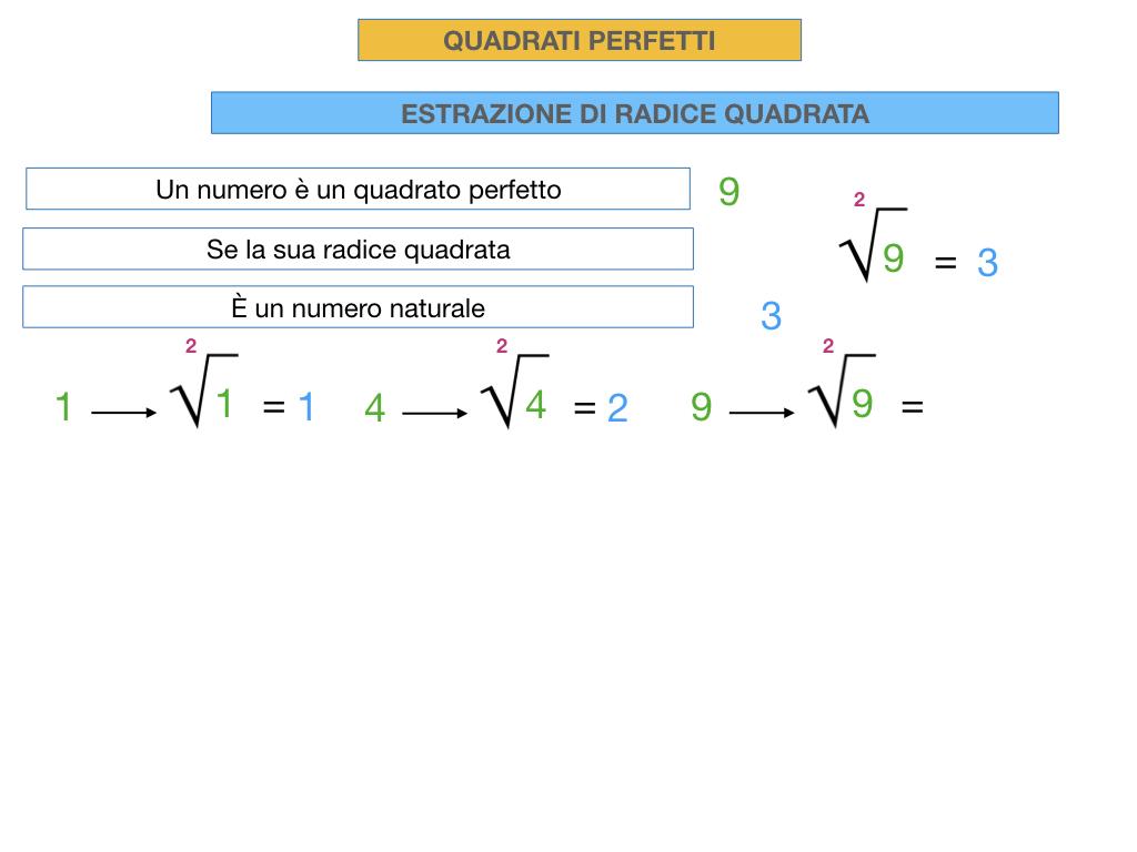 RADICE QUADRATA DI QUADRATI PERFETTIi_SIMULAZIONE.013