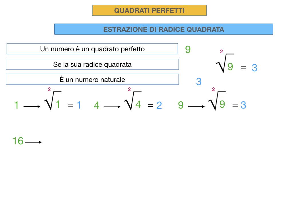 RADICE QUADRATA DI QUADRATI PERFETTIi_SIMULAZIONE.015