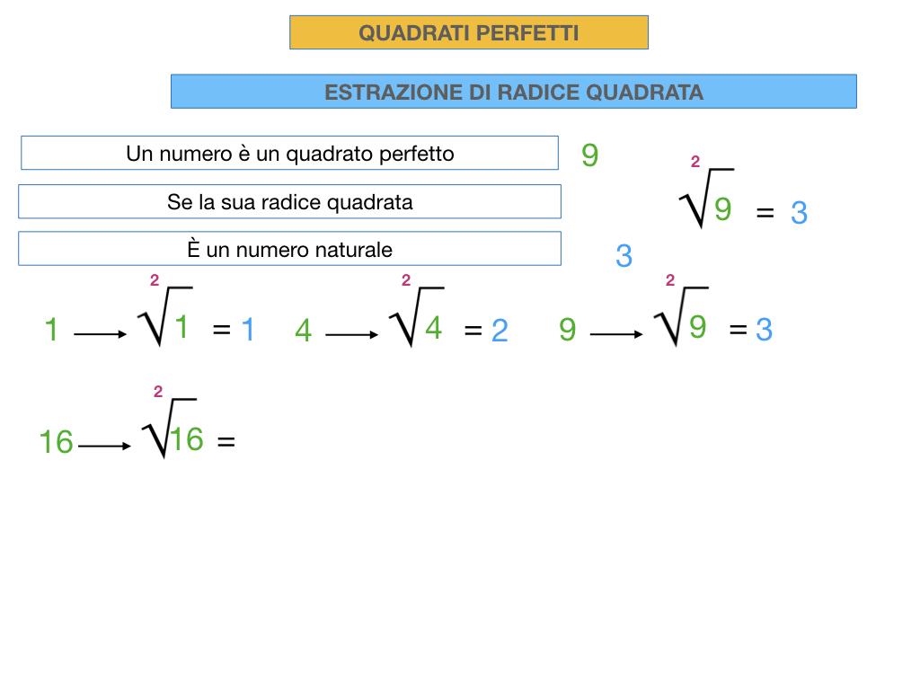 RADICE QUADRATA DI QUADRATI PERFETTIi_SIMULAZIONE.016