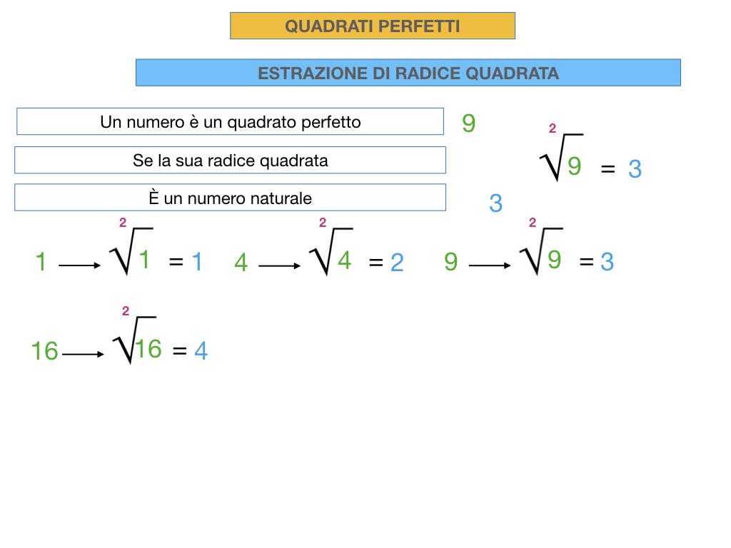 RADICE QUADRATA DI QUADRATI PERFETTIi_SIMULAZIONE.017