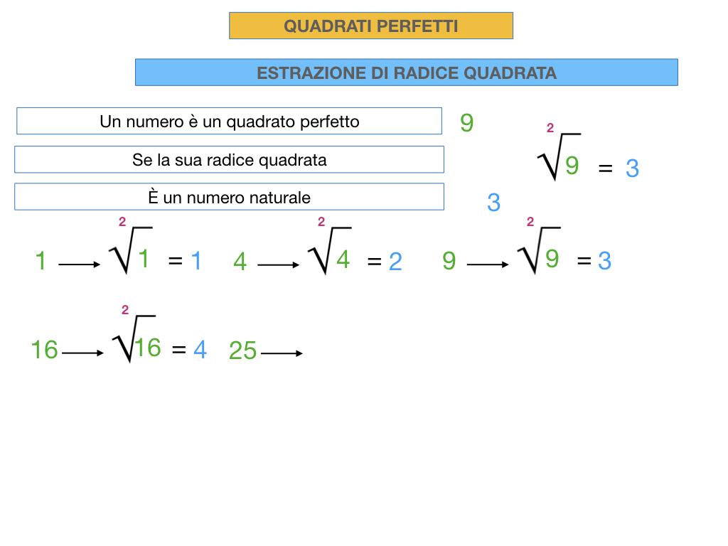 RADICE QUADRATA DI QUADRATI PERFETTIi_SIMULAZIONE.018