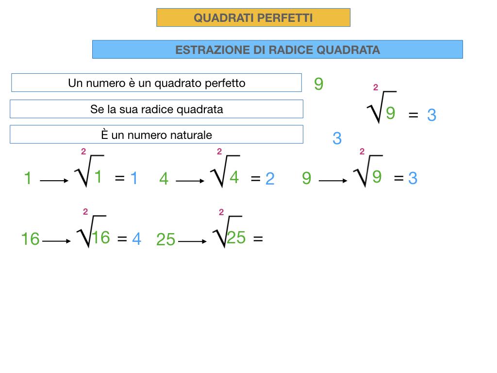 RADICE QUADRATA DI QUADRATI PERFETTIi_SIMULAZIONE.019