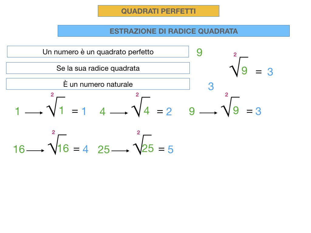 RADICE QUADRATA DI QUADRATI PERFETTIi_SIMULAZIONE.020