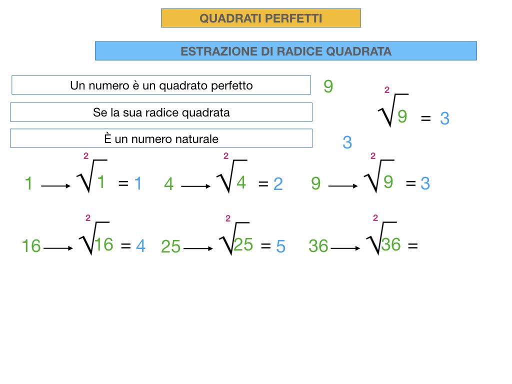 RADICE QUADRATA DI QUADRATI PERFETTIi_SIMULAZIONE.022