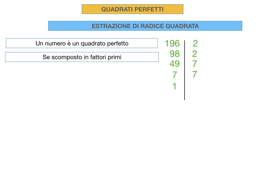 RADICE QUADRATA DI QUADRATI PERFETTIi_SIMULAZIONE.026