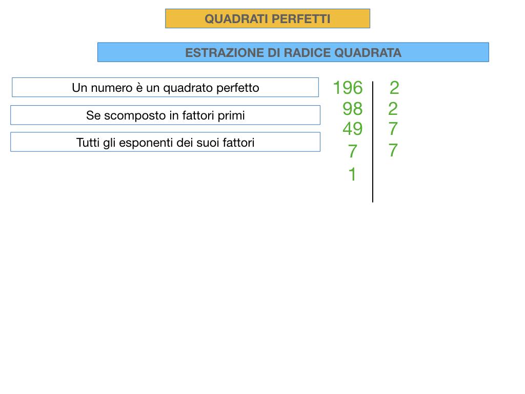 RADICE QUADRATA DI QUADRATI PERFETTIi_SIMULAZIONE.027