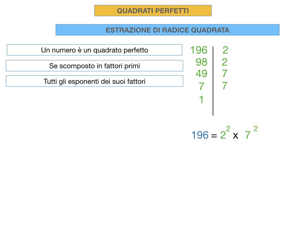 RADICE QUADRATA DI QUADRATI PERFETTIi_SIMULAZIONE.028