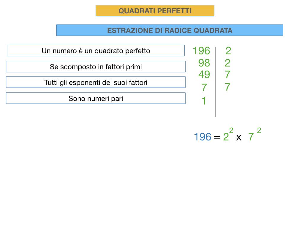 RADICE QUADRATA DI QUADRATI PERFETTIi_SIMULAZIONE.029