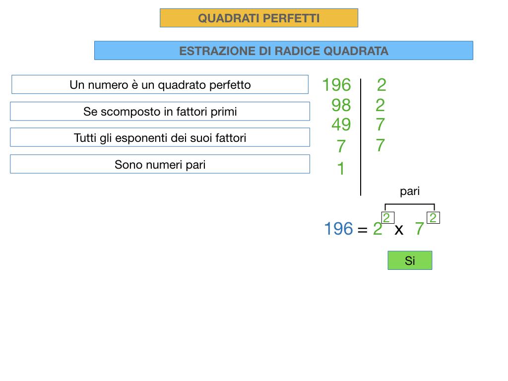 RADICE QUADRATA DI QUADRATI PERFETTIi_SIMULAZIONE.032