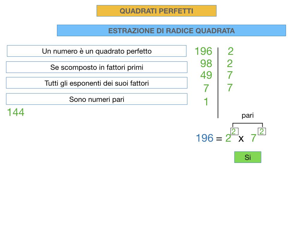 RADICE QUADRATA DI QUADRATI PERFETTIi_SIMULAZIONE.033