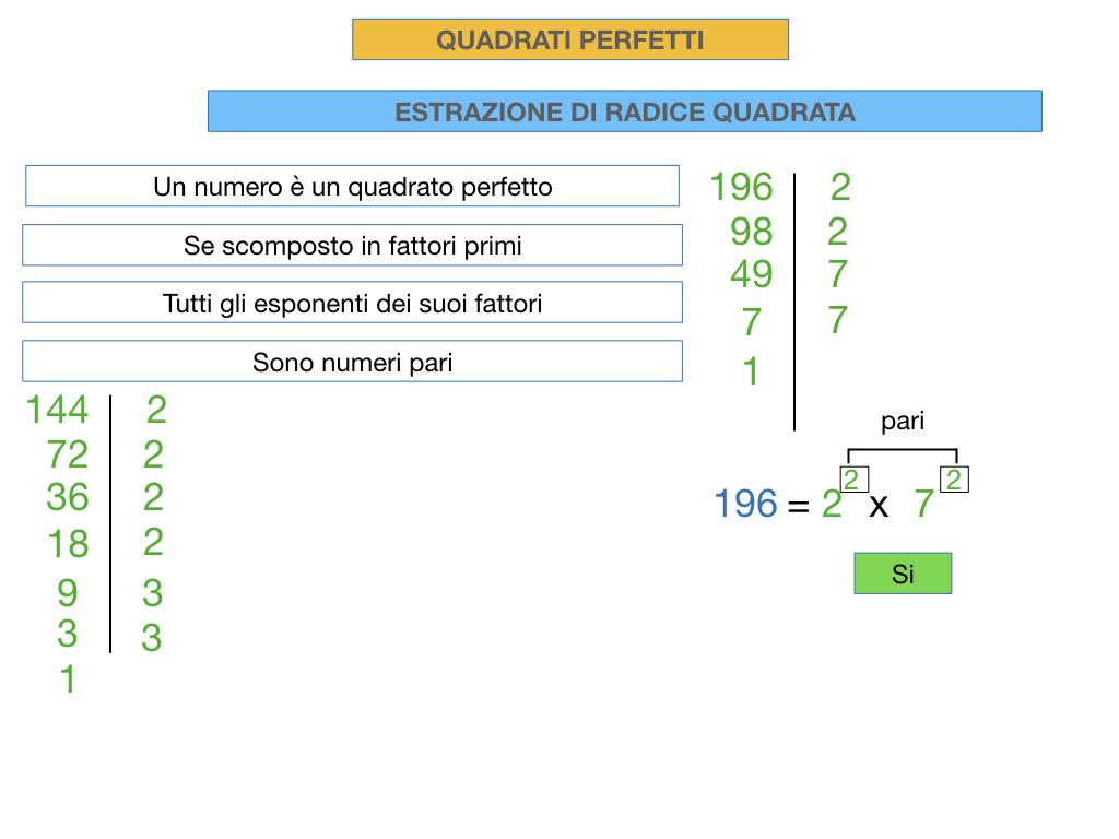 RADICE QUADRATA DI QUADRATI PERFETTIi_SIMULAZIONE.034