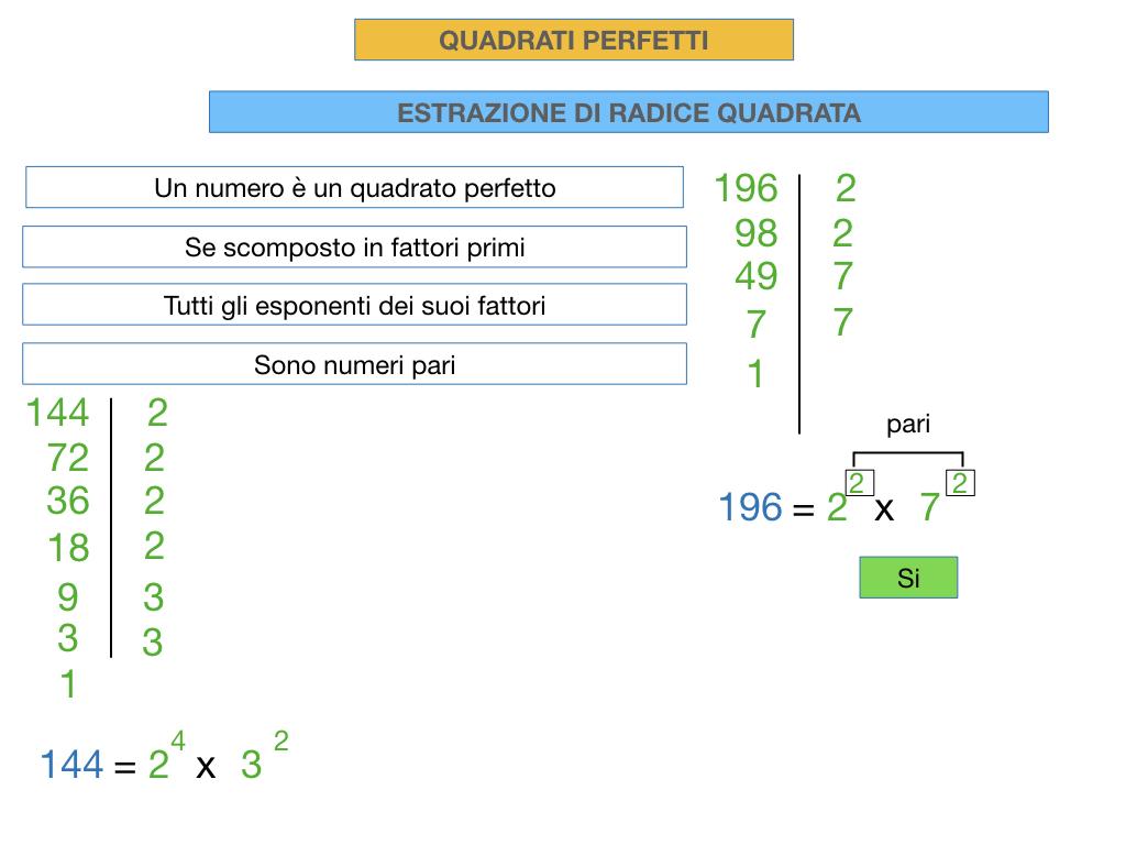 RADICE QUADRATA DI QUADRATI PERFETTIi_SIMULAZIONE.035