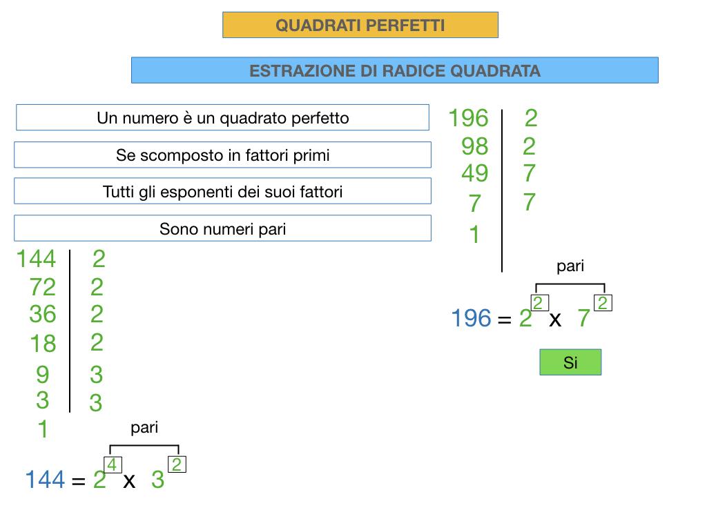 RADICE QUADRATA DI QUADRATI PERFETTIi_SIMULAZIONE.036
