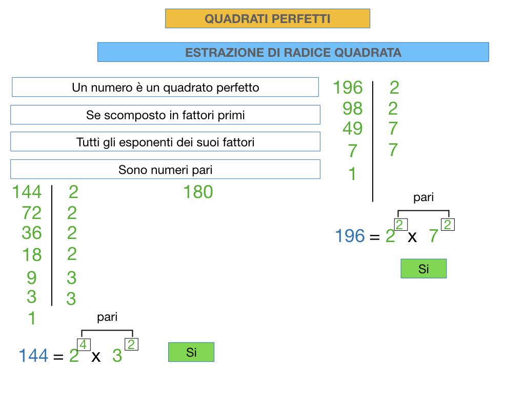 RADICE QUADRATA DI QUADRATI PERFETTIi_SIMULAZIONE.038