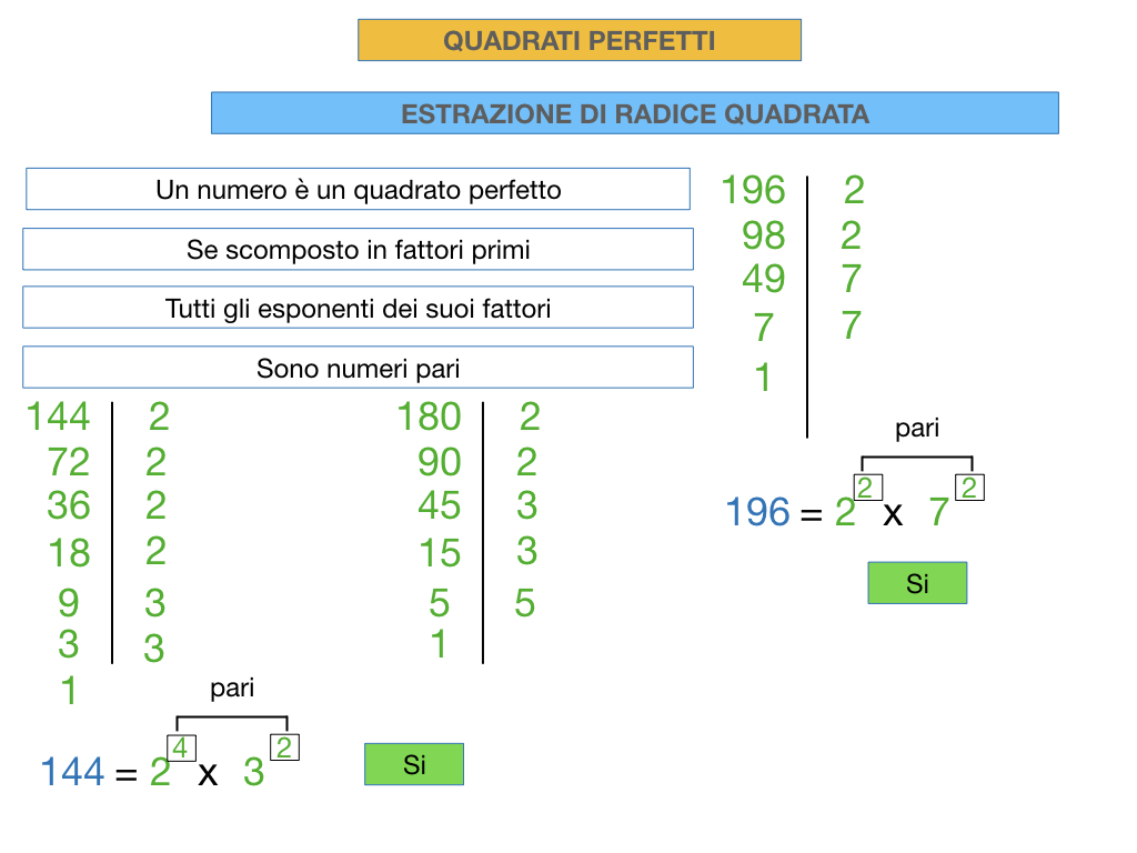 RADICE QUADRATA DI QUADRATI PERFETTIi_SIMULAZIONE.039