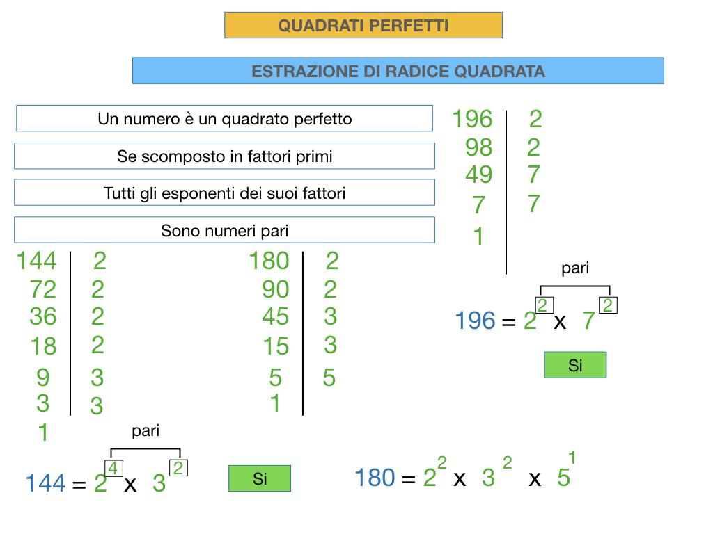 RADICE QUADRATA DI QUADRATI PERFETTIi_SIMULAZIONE.040