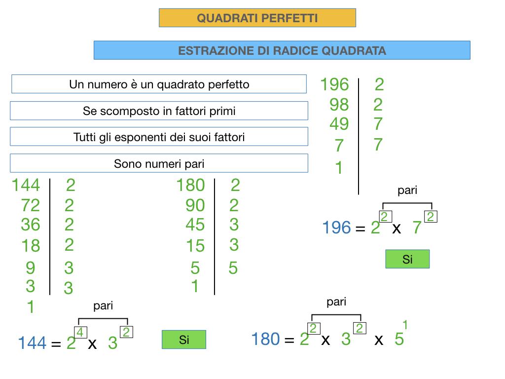 RADICE QUADRATA DI QUADRATI PERFETTIi_SIMULAZIONE.041