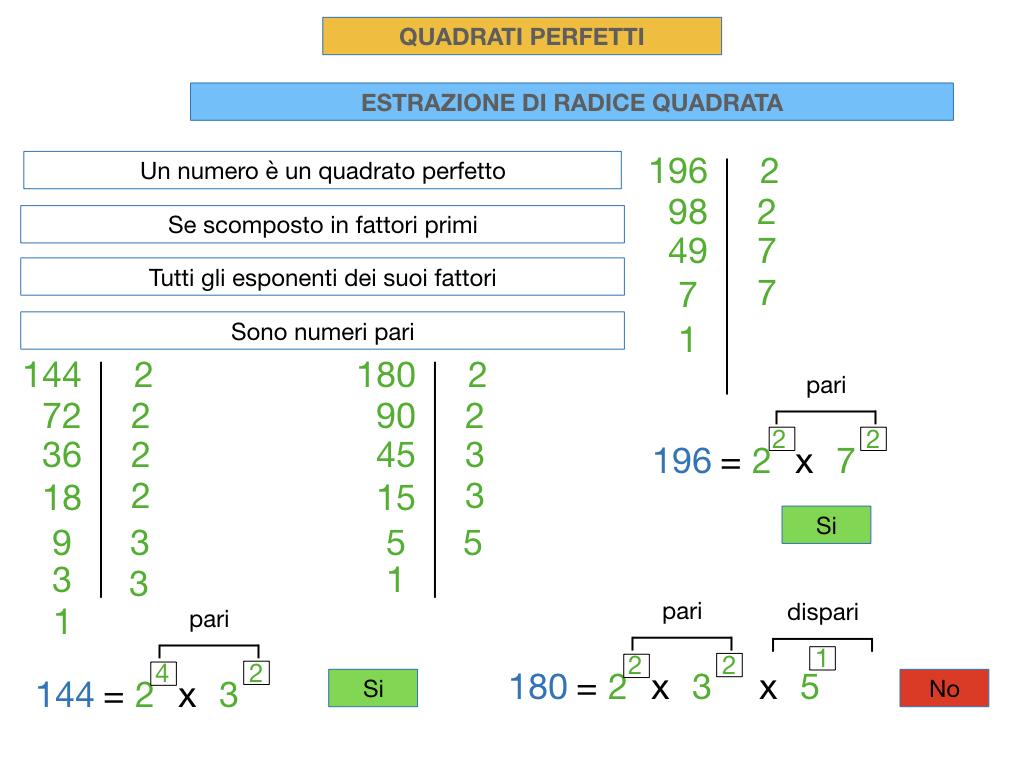 RADICE QUADRATA DI QUADRATI PERFETTIi_SIMULAZIONE.042