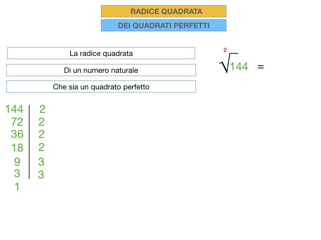 RADICE QUADRATA DI QUADRATI PERFETTIi_SIMULAZIONE.045