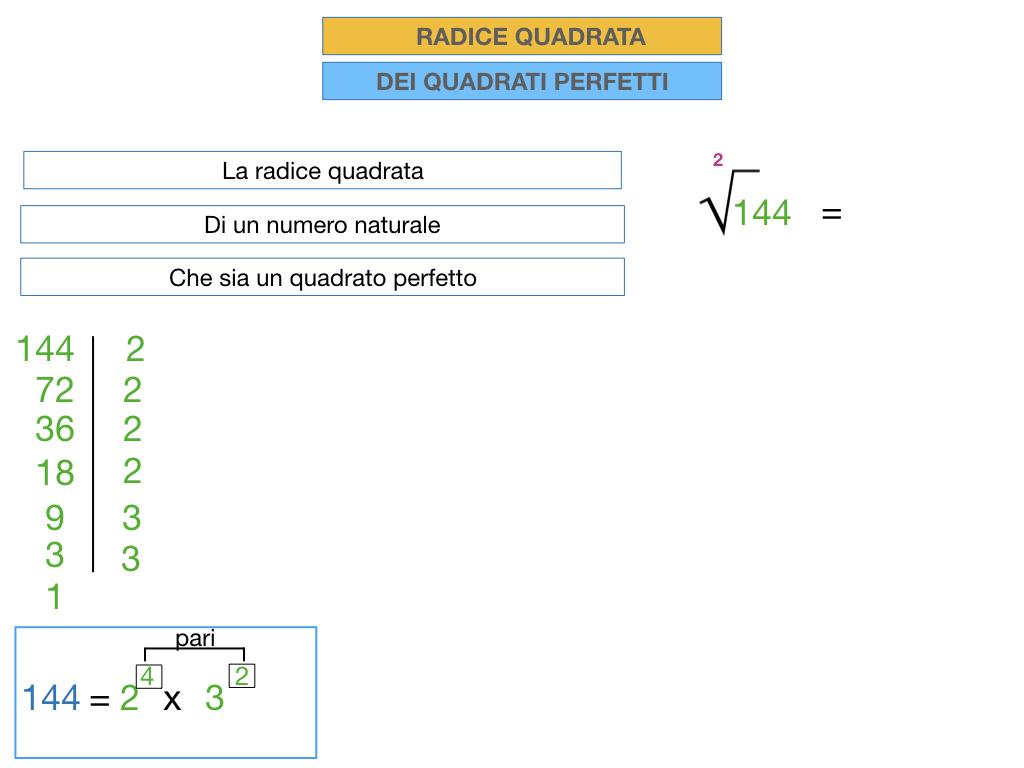 RADICE QUADRATA DI QUADRATI PERFETTIi_SIMULAZIONE.046
