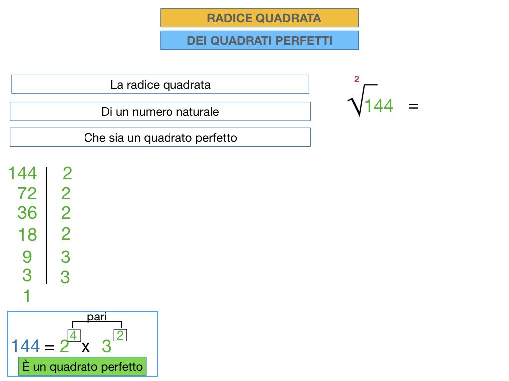 RADICE QUADRATA DI QUADRATI PERFETTIi_SIMULAZIONE.047