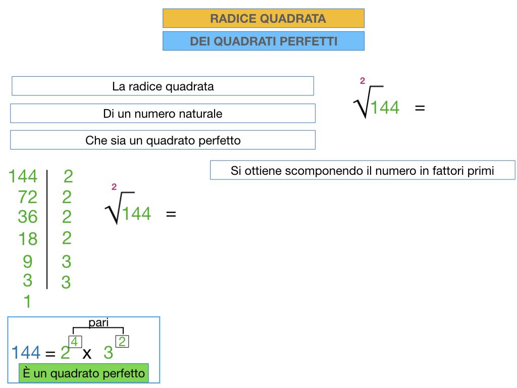 RADICE QUADRATA DI QUADRATI PERFETTIi_SIMULAZIONE.048