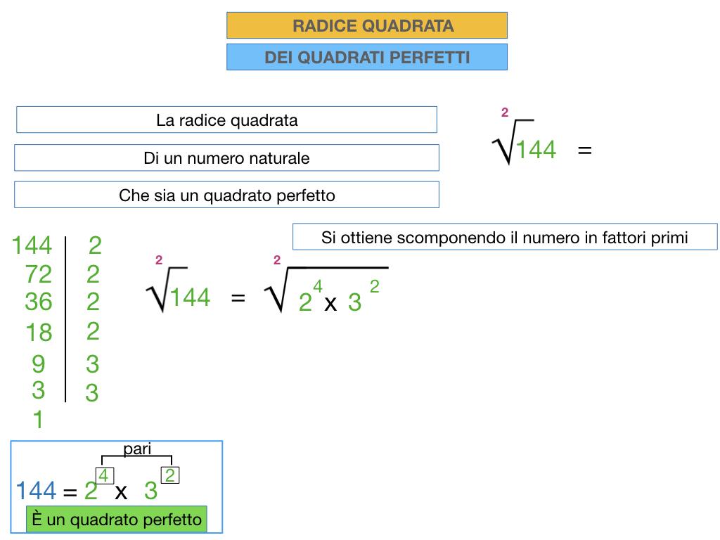 RADICE QUADRATA DI QUADRATI PERFETTIi_SIMULAZIONE.049