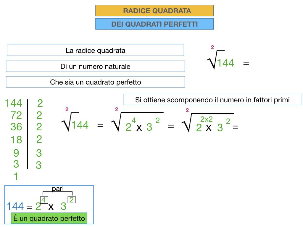 RADICE QUADRATA DI QUADRATI PERFETTIi_SIMULAZIONE.050