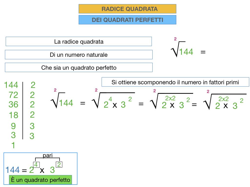 RADICE QUADRATA DI QUADRATI PERFETTIi_SIMULAZIONE.051
