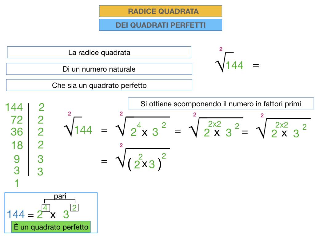 RADICE QUADRATA DI QUADRATI PERFETTIi_SIMULAZIONE.052