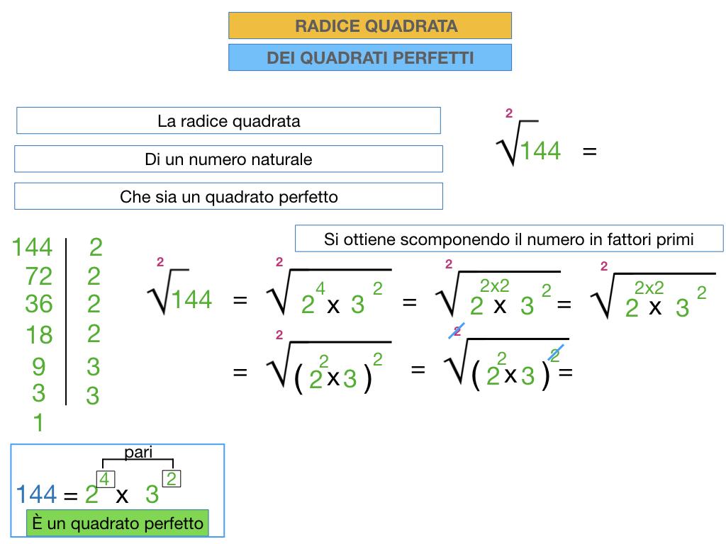 RADICE QUADRATA DI QUADRATI PERFETTIi_SIMULAZIONE.053