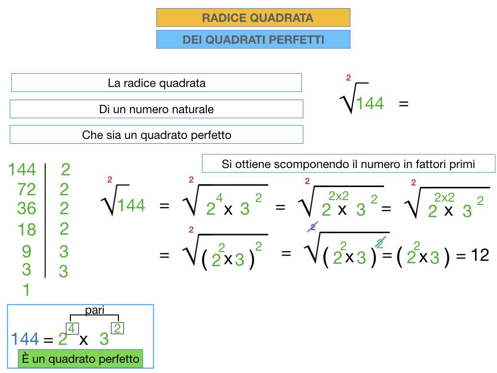 RADICE QUADRATA DI QUADRATI PERFETTIi_SIMULAZIONE.054