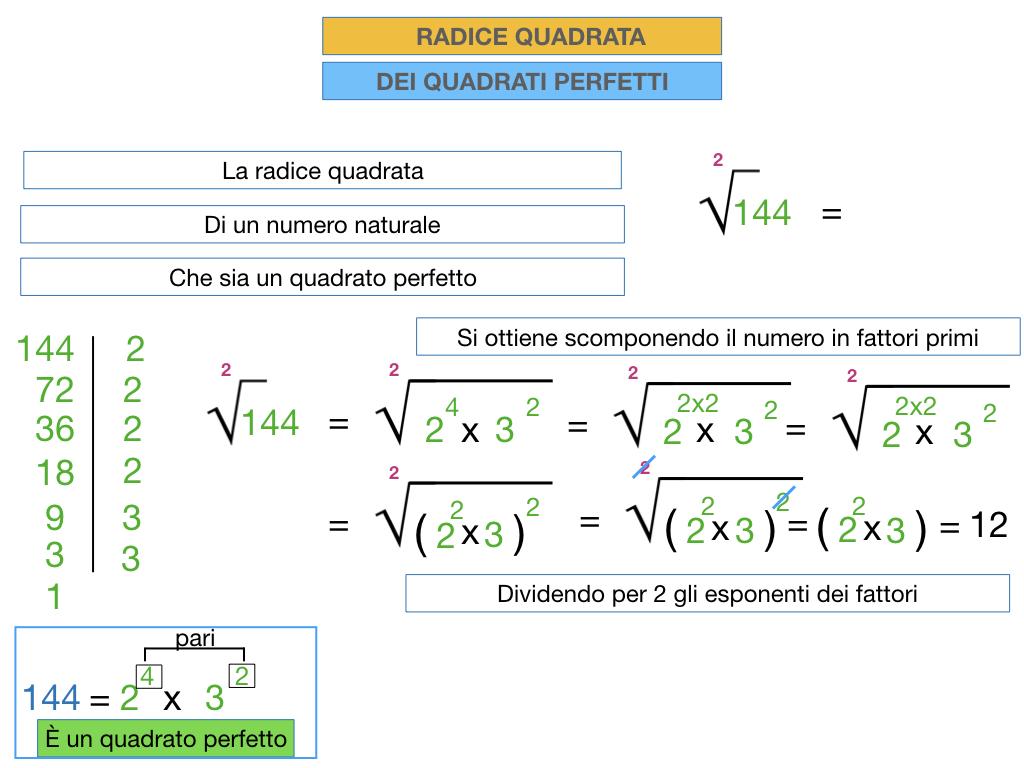 RADICE QUADRATA DI QUADRATI PERFETTIi_SIMULAZIONE.055